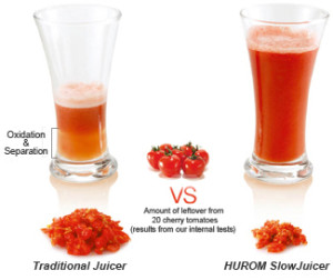Slow Juicer Hurom