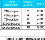 Jual Mesin Pembuat Es Lolly di Palembang