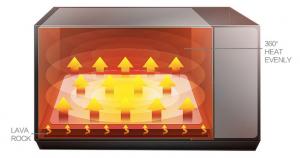 Mesin-Oven-Listrik-2-Rak4-palembang