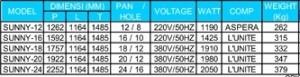 mesin-gelato-showcase-4-tokomesin-palembang (1)