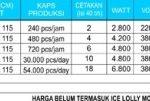 Jual Mesin Pembuat Es Loly / Lolipop di Palembang