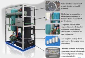 Mesin-Es-Tube-Industri-1-Ton-ETI-01-1-tokomesin-palembang (6)